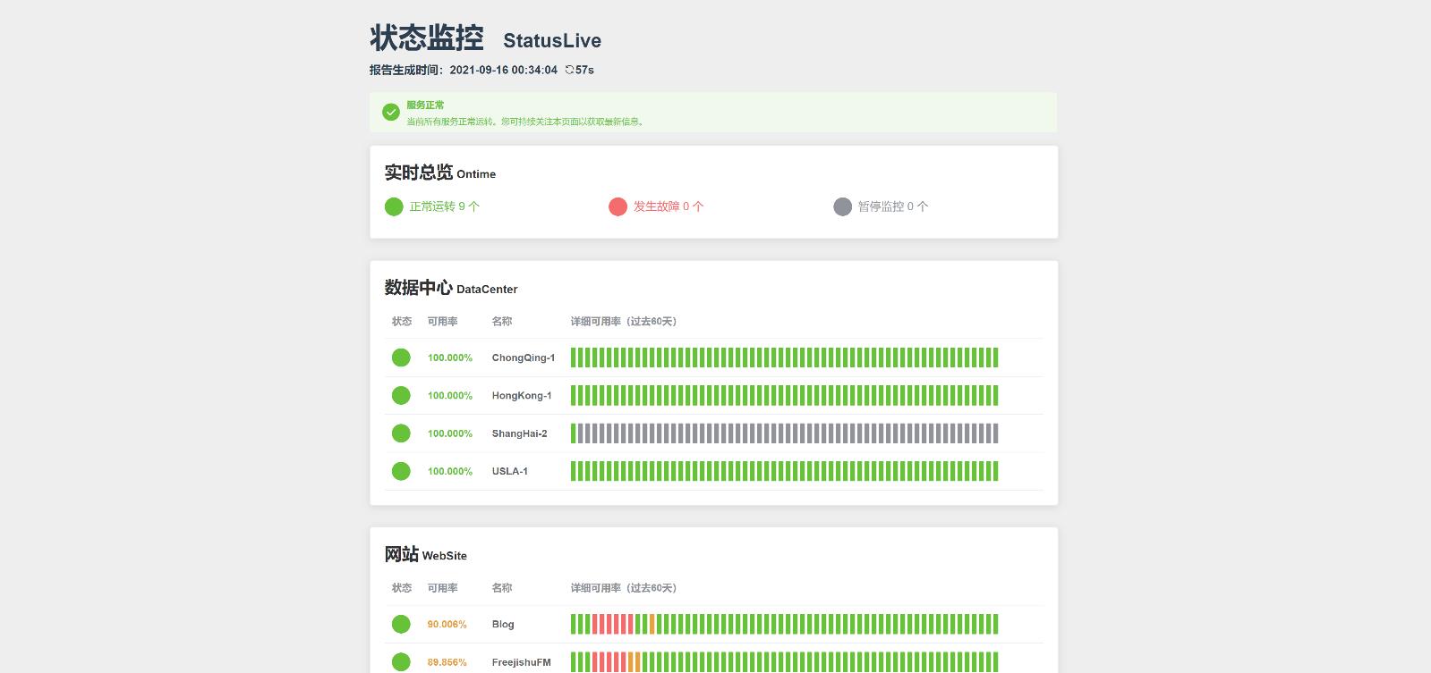 StatusLive v2.0 重构更新 快来构建属于自己的状态页吧!